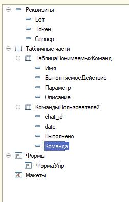 Реквизиты ТЧ: числовые «chat_id», «date», булево «Выполнено» и строковый «Команда»